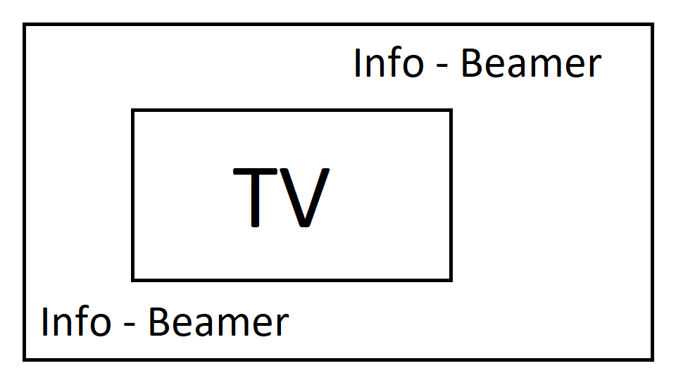 info-beamer-TV-overlay